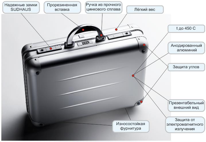 Кейсы и чемоданы из алюминия рюкзаки ogio atlas 100